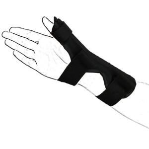 Long Thumb Spica